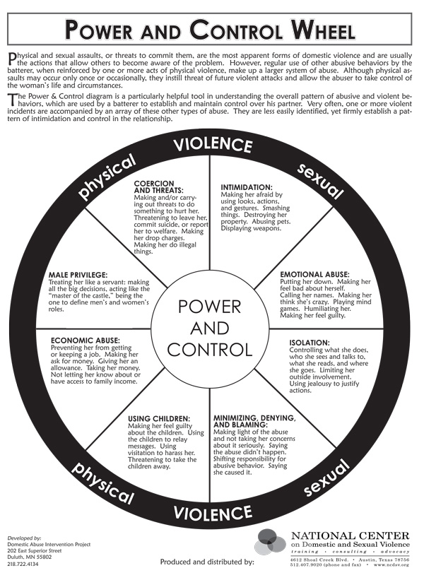The Power and Control Wheel